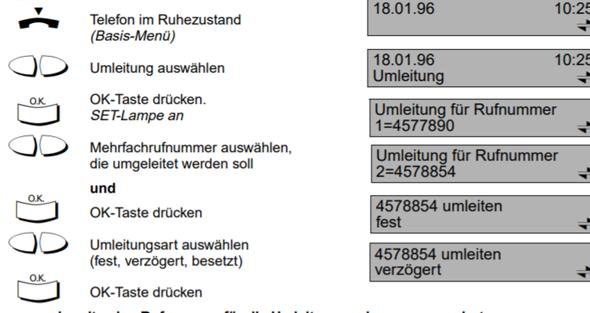 Telekom permanente Rufumleitung mit Europa 11a?
