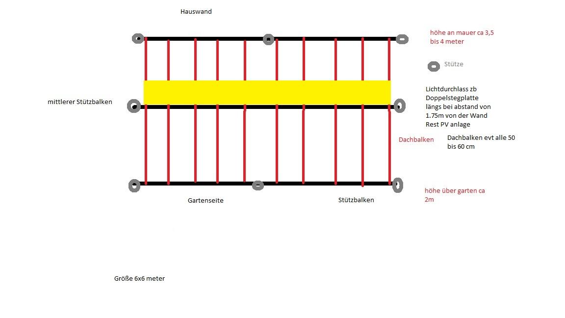 terrassen berdachung selber bauen haus garten strom. Black Bedroom Furniture Sets. Home Design Ideas