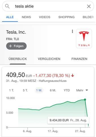 Tesla Aktie - Was hat es hiermit auf sich? Spinnt Google?