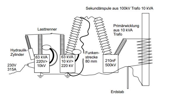Aufbau des Tesla-Experiments - (Technik, Elektronik, Experiment)