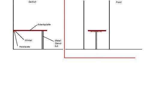 Theke in die Küche bauen (heimwerken, Tressen)