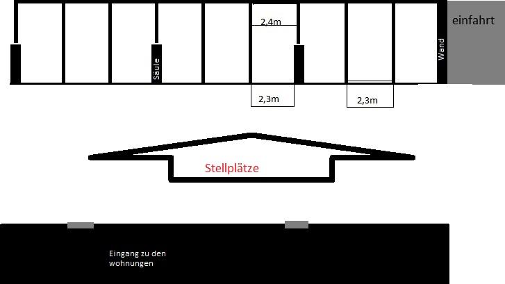 wie messe ich die breite des tiefgaragenstellplatz richtig auto wohnen parken. Black Bedroom Furniture Sets. Home Design Ideas