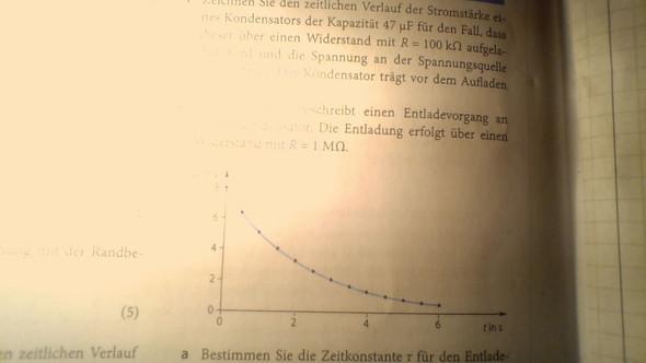 Diagramm (U(t)) - (Physik, Plattenkondensator)