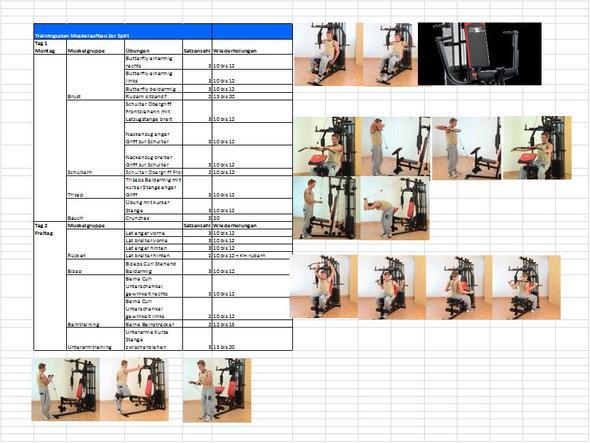 Tipps und Anregungen für erstellten Trainingsplan für Christopeit Fitness-Station SP 10 de Luxe