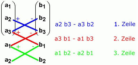 tool fuer pc um vektoren zu erstellen und sie dann  word