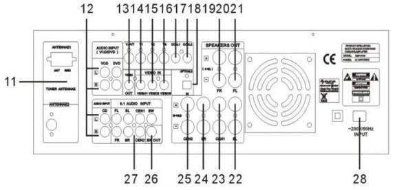 Anschlüsse Verstärker - (Verstaerker, Toshiba 46TL 963)