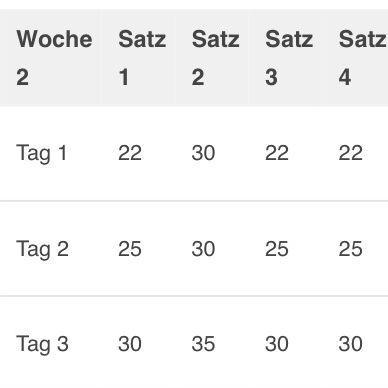Foto  Plan   - (Gesundheit, Sport, Fitness)