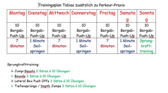 Treppensteigen Trainingsplan