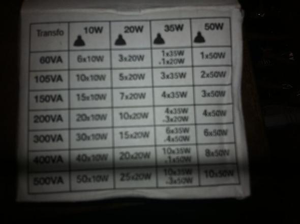 Verwirrende VA Angaben auf der Packung.. - (Physik, Elektronik, Elektrik)
