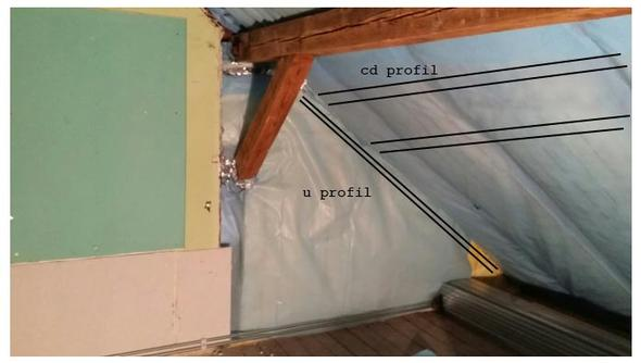 Rigips Anbringen trockenbau cd profile quer anbringen (dach, ausbau, rigips)