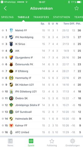 Hier zu sehen bei BK Häcken und IFK Göteborg - (Fußball, u21, Allsvenskan)