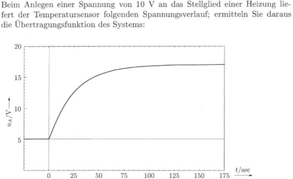 Übertragungsfunktion Regelungstechnik?