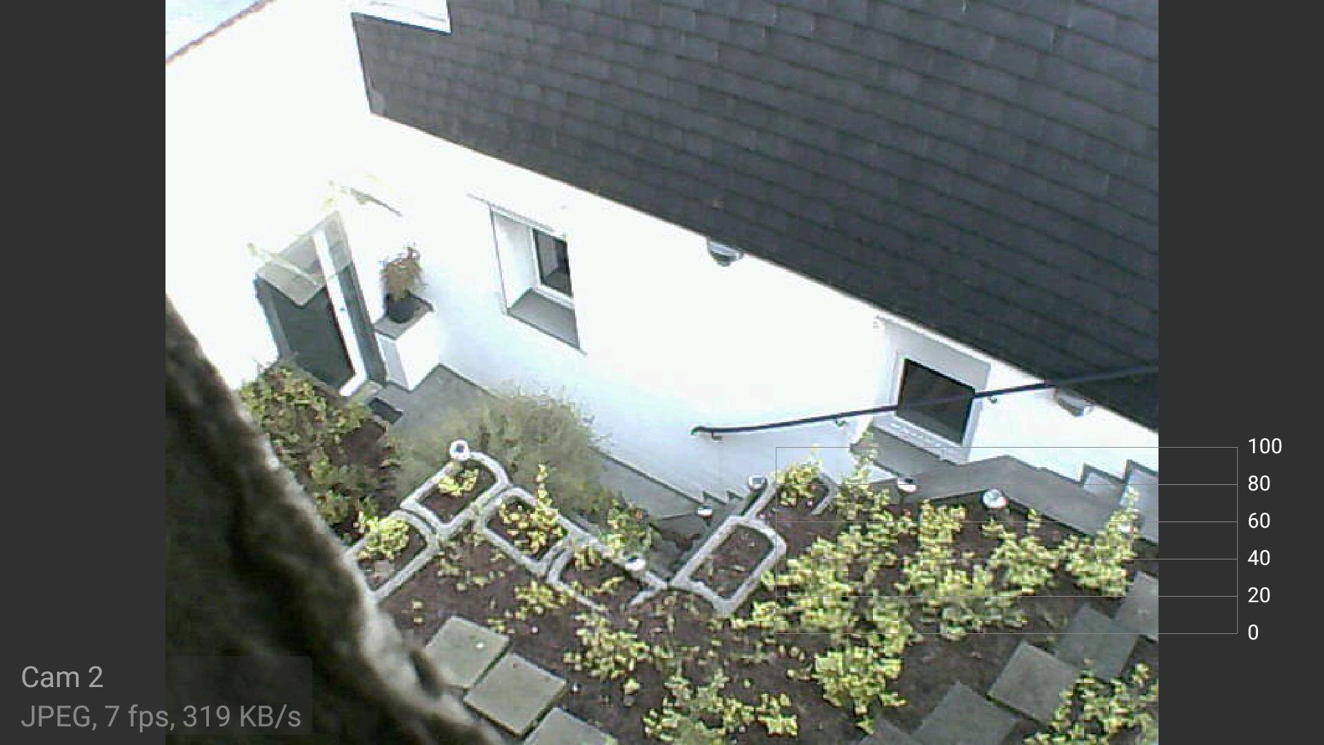 Überwachungskamera zuhause? (persoenliches-recht)
