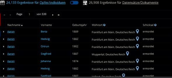 Umfrage! Wie viele Juden aus eurer Heimatstadt, wurden in der Zeit von 1933-45 von deutschen Ermordet?