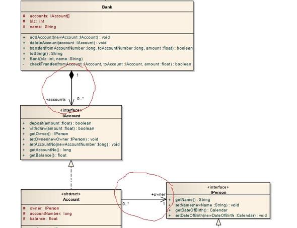 Pfeile sind markiert - (Java, Code, UML)