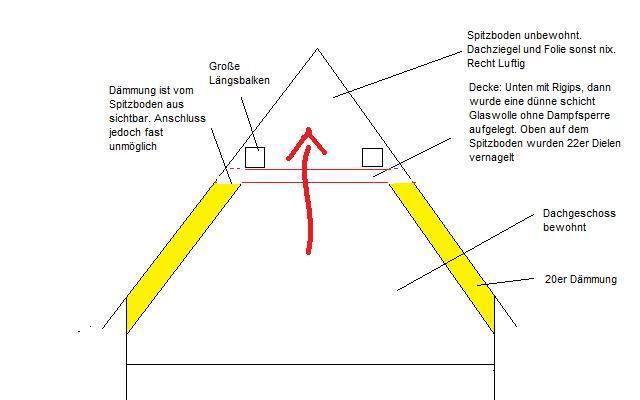 unged mmte dachgeschossdecke spitzboden nicht isoliert. Black Bedroom Furniture Sets. Home Design Ideas