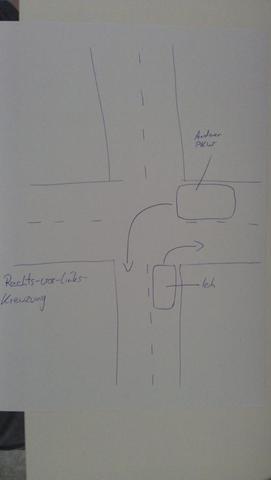 Situation - (Auto, Fahrschule, Strassenverkehr)