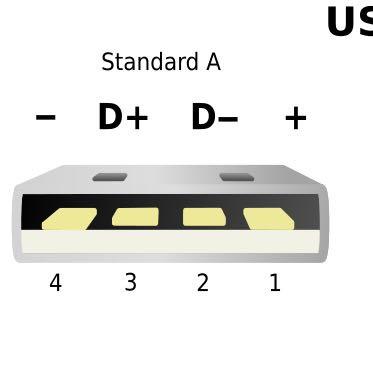 Wie muss ich USB Stecker löten? (Hardware, Elektrotechnik)
