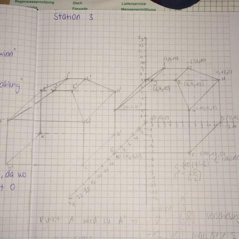 Bild 1 - (Mathematik, Vektoren)