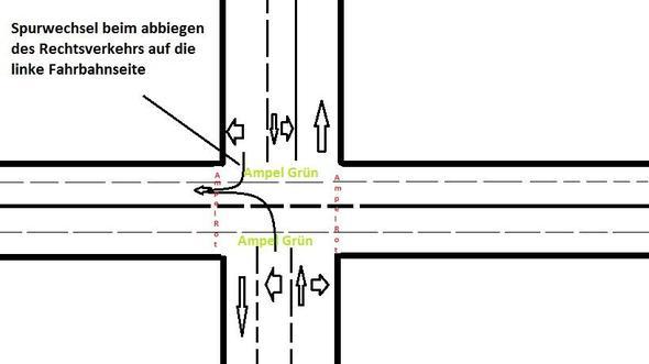 rechtsabbieger biegt auf linken fahrstreifen ab - (Verkehrsrecht, abbiegen)