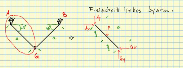 Verst ndnisproblem statik schr ger balken physik for Gelenk technische mechanik