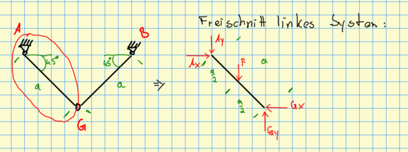 Verst ndnisproblem statik schr ger balken physik for Statik balken berechnen