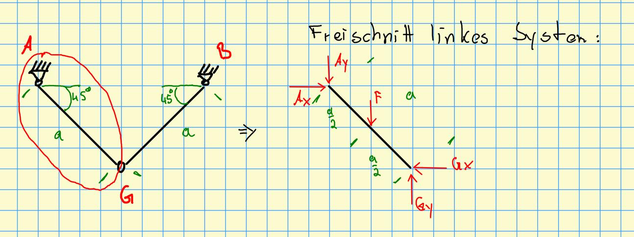 Verst ndnisproblem statik schr ger balken physik for Gelenk statik