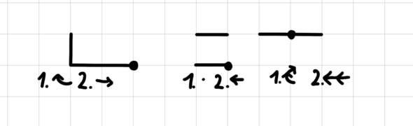 Versteht das jemand? Kann jemand das Rätsel lösen?