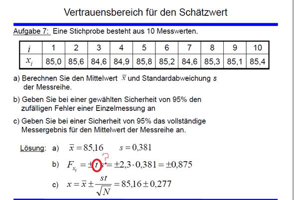 Vertrauensfaktor - (Physik, Elektrotechnik)