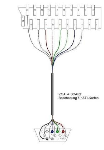 VGA-Scart- Adapter umformen (Computer, Elektronik, Elektrik)
