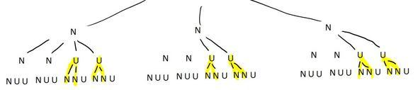 NUN - (Schule, Mathematik, lernen)