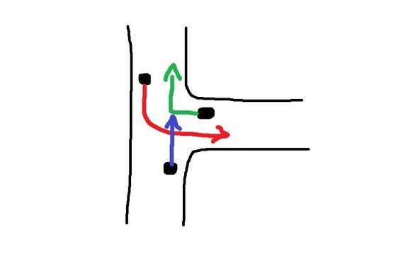 Vorfahrtsfrage - (Verkehrsrecht, Autofahren)