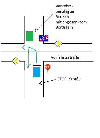 Vorfahrtsregelung Verkehrsberuhigter Bereich Verkehr