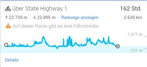 Tour Daten - (Sport, Reise, Fahrrad)