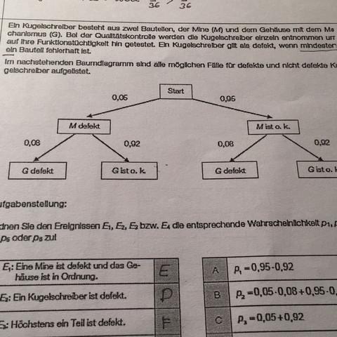 bsp thx - (Schule, Mathe, Mathematik)