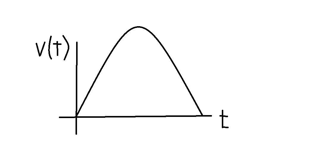 wann ist eine beschleunigungsfunktion streng monoton fallend mathematik funktion ableitung. Black Bedroom Furniture Sets. Home Design Ideas