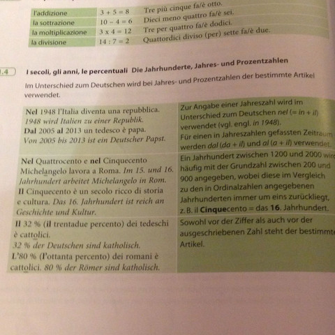 Verwendung des Artikels bei Jahreszahlen - (Sprache, Grammatik, Italien)