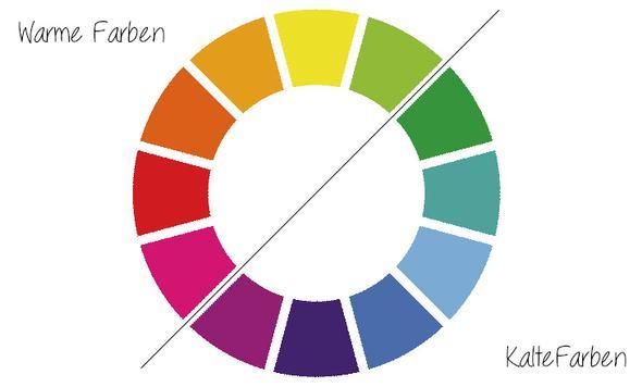 Arbeitsblatt Warme Und Kalte Farben : Warme kalte farben bitte um einfache erklärung kunst