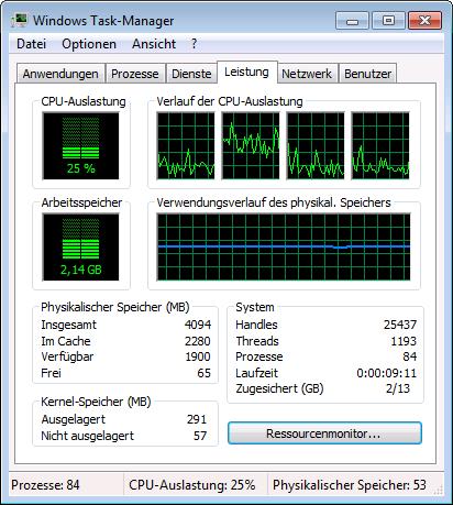 Das ist die Auslastung wenn ich ganz normal am Desktop bin - (cpu, RAM, auslastung)