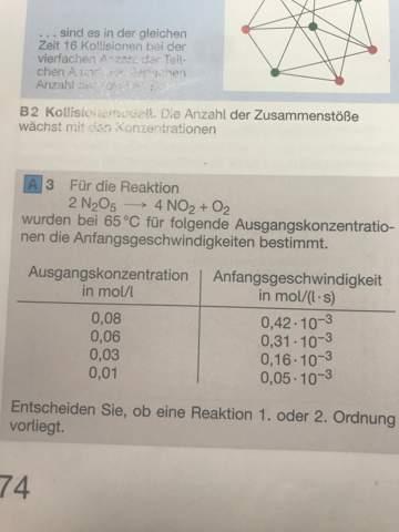 - (Schule, Chemie, Reaktion)