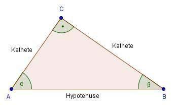 Warum ergeben AC mal BC = 0 bei diesem rechtwinkligem Dreieck?