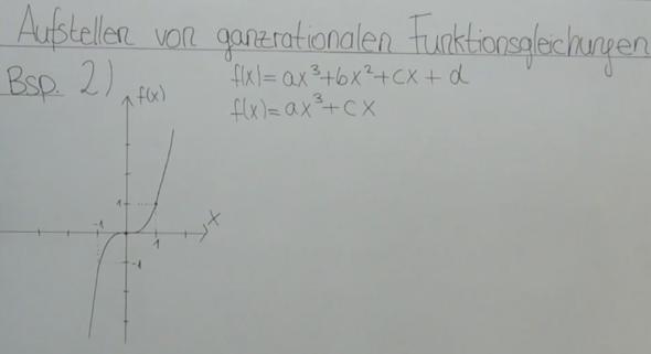 Warum fallen hierbei bx^2 und d weg (Funktionsgleichung aufstellen)?