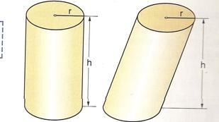 warum gilt f r einen schr gen zylinder die gleiche. Black Bedroom Furniture Sets. Home Design Ideas
