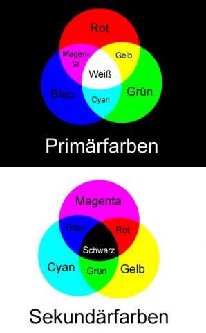- (Farbe, RGB)