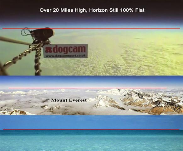 Horizont - (Physik, Erde, Naturwissenschaft)