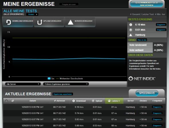 Speedtest - (Internet, Verbindung, Vodafone)