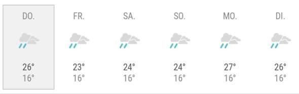 Warum jetzt so viel Regen im Juni?