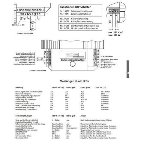 Warum keine 230 V AC an GL und RL bei CARTECK  40.1, ist das kein externer Ausgang für Belechtung?