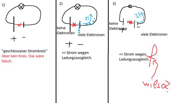 Wunderbar Draht Leuchtet Parallel Ideen - Die Besten Elektrischen ...