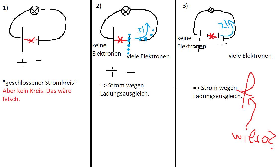 Ungewöhnlich Draht Leuchtet Parallel Oder In Serie Galerie - Der ...
